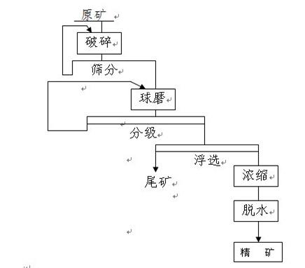 电路 电路图 电子 设计 素材 原理图 436_382